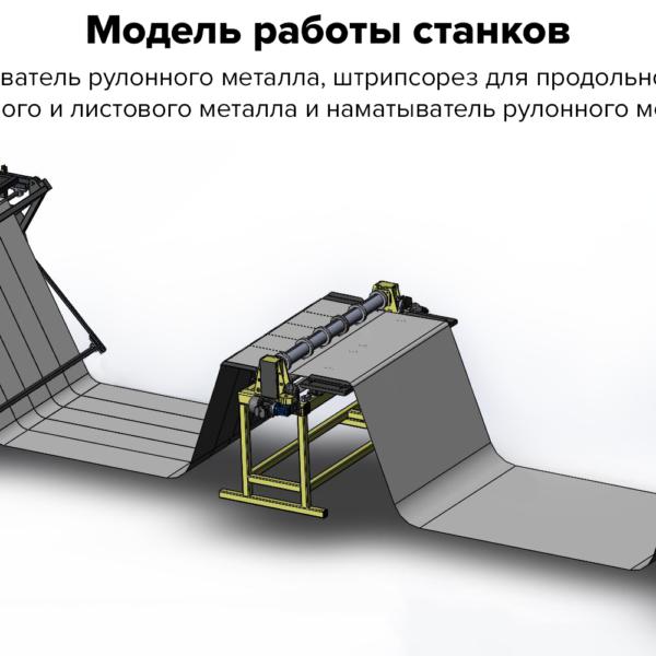 Модель работы станков Кардинал